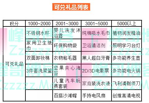广东顺德酒厂玩游戏送积分(截止10月20日)