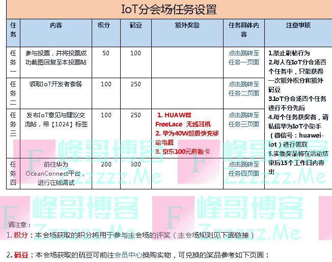 华为云程序员节IoT物联网分会场活动(截止11月8日)