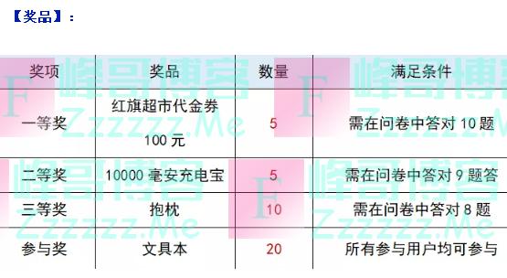 """天府市民垃圾分类""""有奖问卷(截止12月2日)"""
