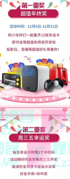 中信优享+周三周五月末年终,多重好礼犒赏你(截止12月31日)