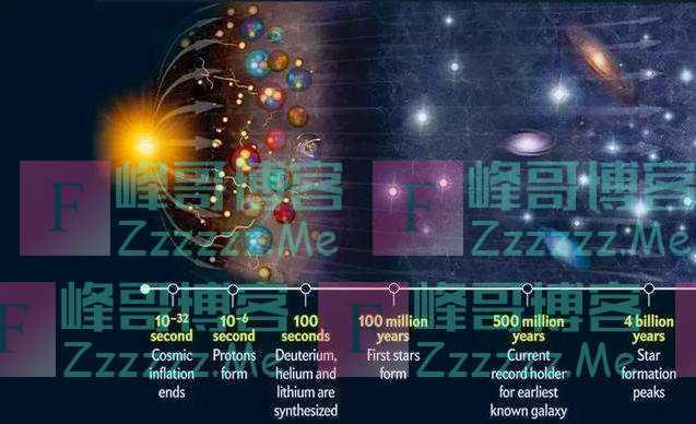 银河系一共有多少条螺旋臂,为什么银河系会产生螺旋臂呢?