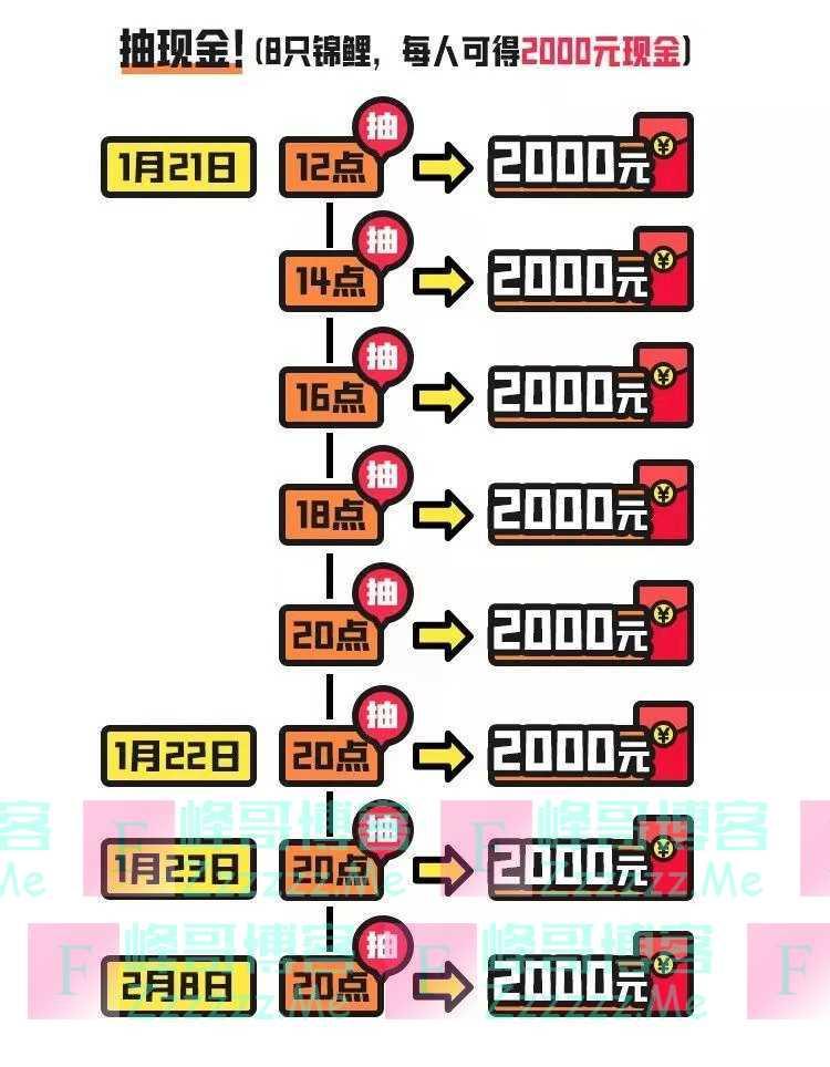 丰巢智能柜【发红包啦】10亿现金红包(截止2月8日)
