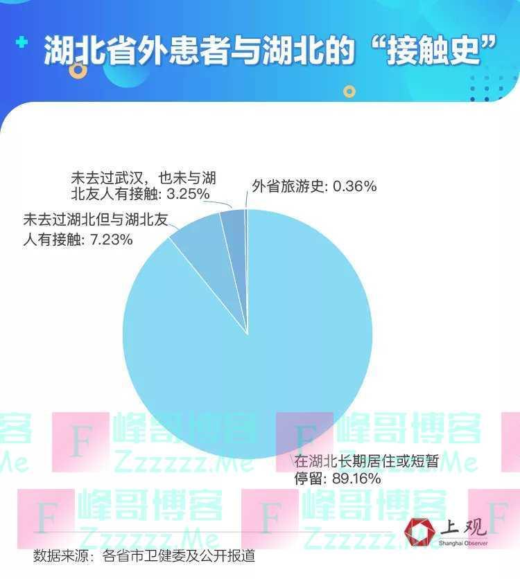 男性更易感染新型肺炎?我们整理了277个病例和41个死亡案例