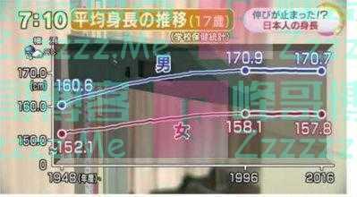 高个子的外国人,在日本生存到底有多艰难?