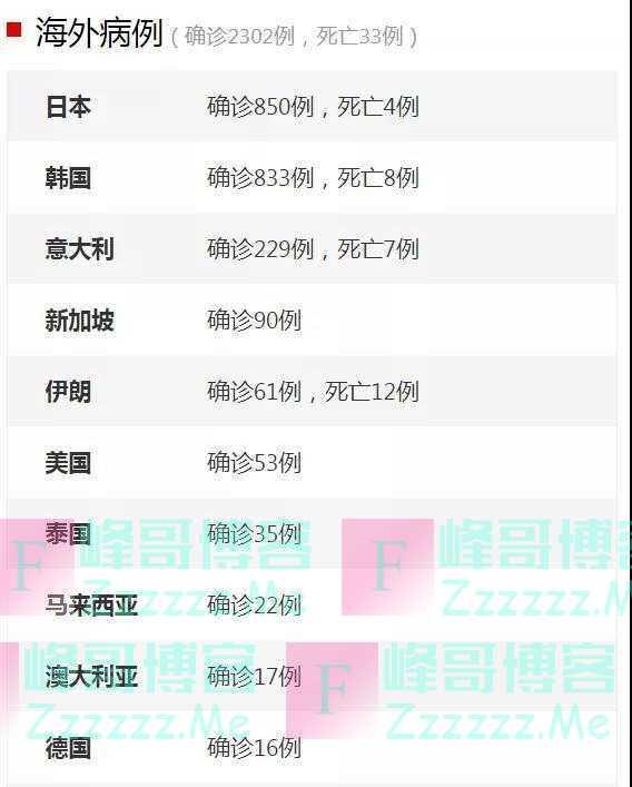中国留学生高度疑似,高烧7天!日本却不给做检测….
