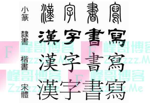 """70年代汉字""""二次简化""""失败,很多人姓氏由此改变,有你的姓吗"""