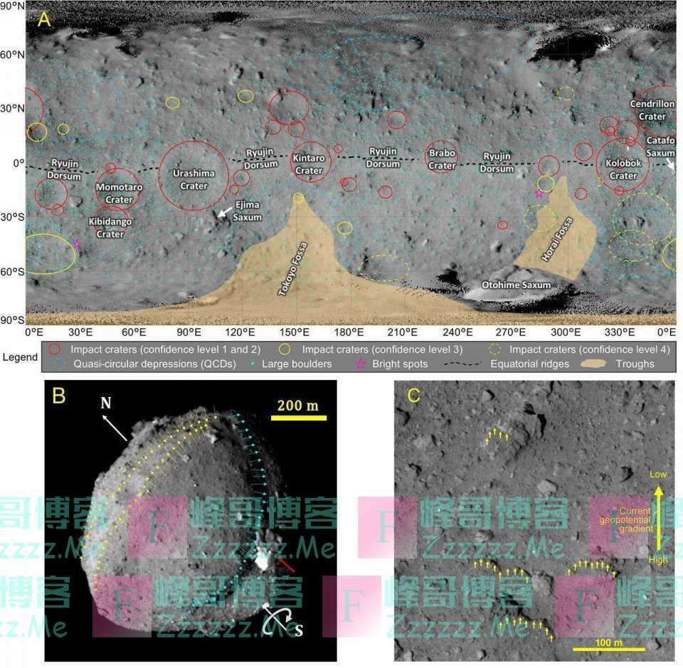 最新消息:科学家研究发现,这颗小行星其实就是一堆脱水的石块