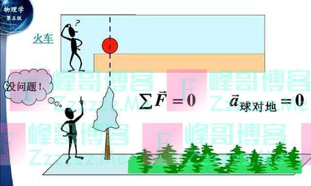 物理思维:牛顿力学中的最大BUG,到底什么是惯性系?