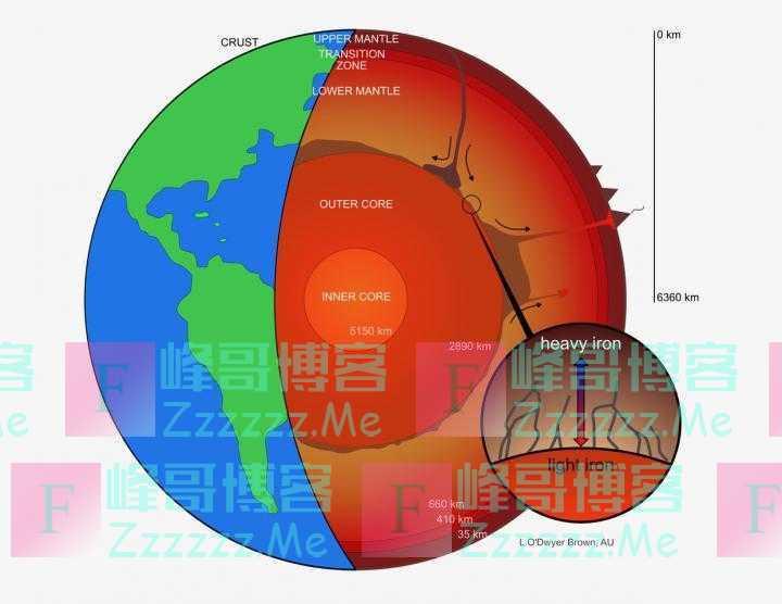 研究表明,地球的熔融核心可能正在泄漏,已经数十亿年了!
