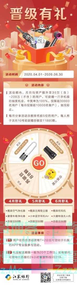 江苏银行融享财富晋级有礼(截止6月30日)