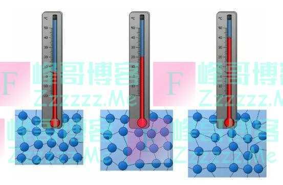 为什么高温可以无限,而低温最低是-273.15摄氏度呢?