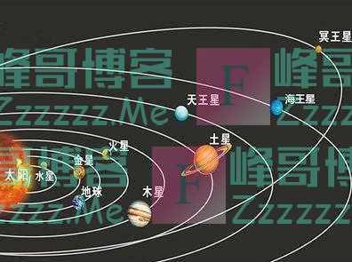 被踢出9大行星行列的冥王星究竟有多可怕?
