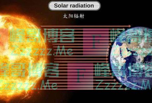 太阳的寿命还有50亿年,科学家却表示,人类最多还能生存1亿年