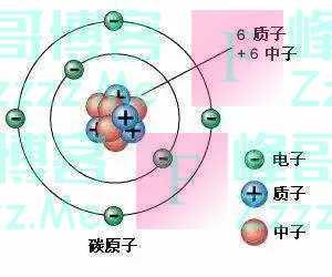 颠覆你的理解,原子弹的威力远比你想象的低!