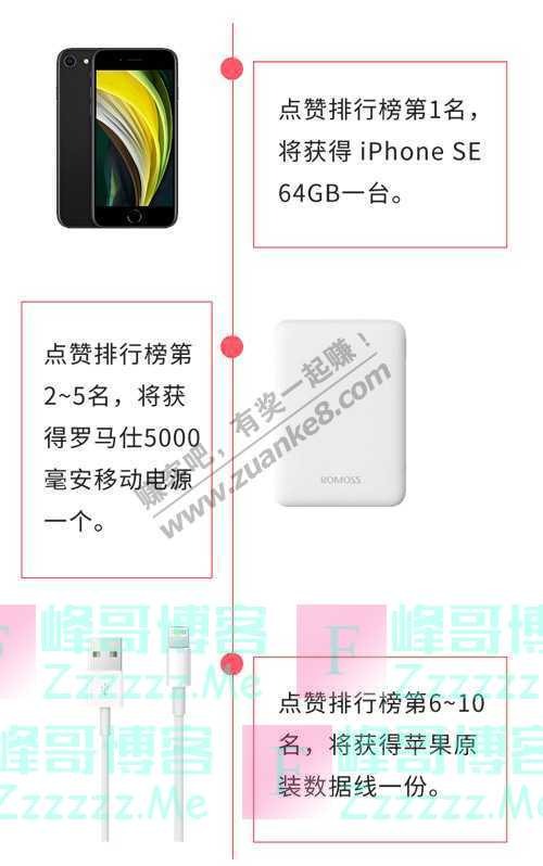 平安银行xing/用卡分享有礼(5月22日截止)