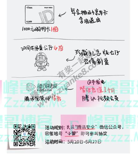 腾讯手机管家千元京东卡、限量公仔、腾讯视频VIP免费送!(截止5月27日)