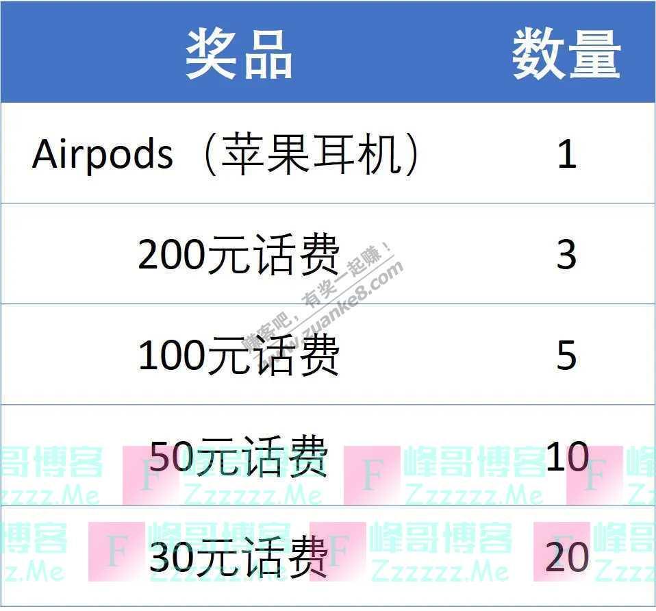 万邦德制药集团新药事业部618价值千元耳机免费送(6月17日截止)