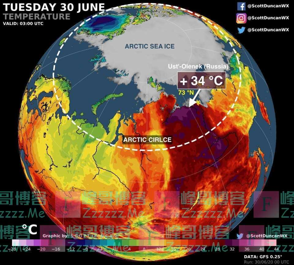 罕见高温直冲北冰洋,海冰破纪录融化!网友:沉睡病毒要苏醒了?