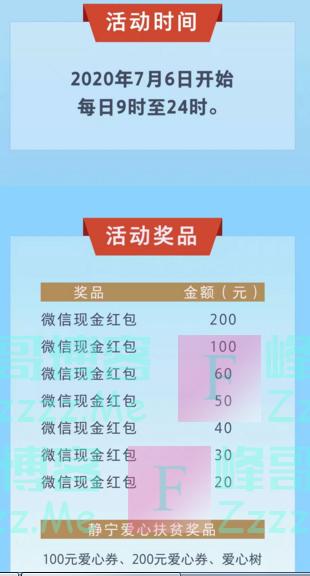 """中国银河证券""""银河属你""""最有爱,红包好礼天天送(截止不详)"""