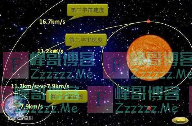 为什么会有三个宇宙速度?慢慢飞难道飞不出地球吗? | 袁岚峰
