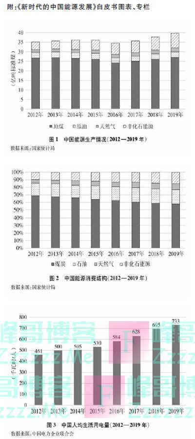 新时代的中国能源发展
