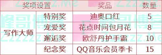 """桂林银行金融服务桂林银行""""女神季""""来袭,超丰厚好礼相赠(截止3月10日)"""