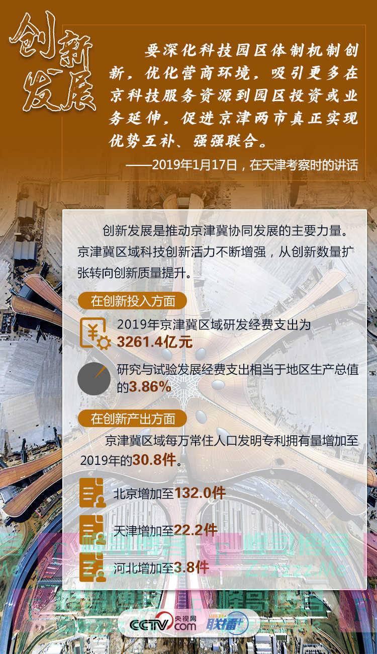 习近平支招京津冀协同发展