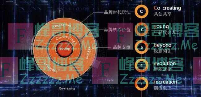 MG发布全新产品线,众筹五千万开启Cyberster量产