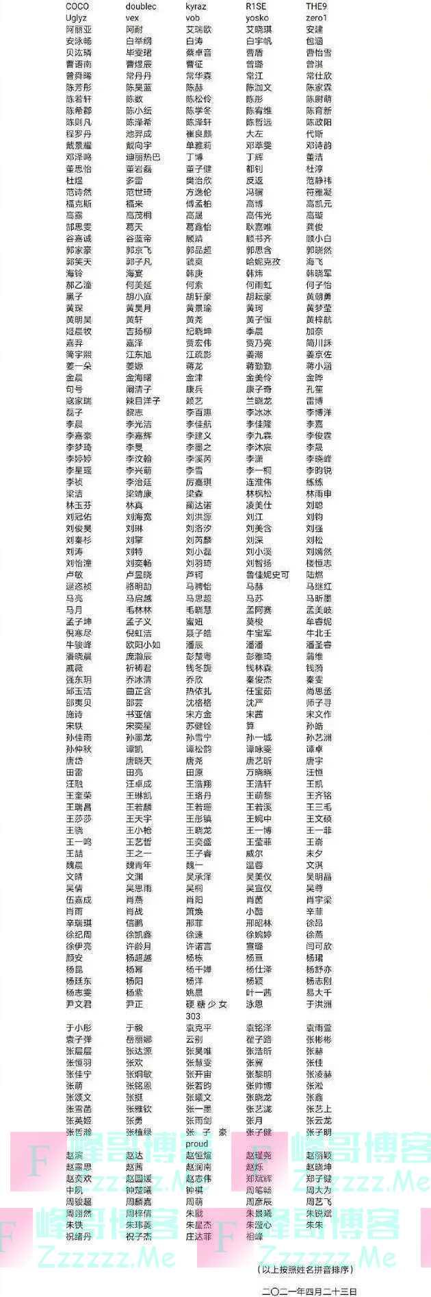 赵丽颖杨幂等500多位艺人:反对!