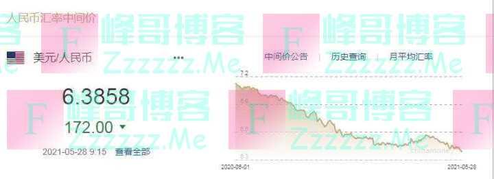人民币升值到6.3!7天3次重磅发声 释放啥信号?