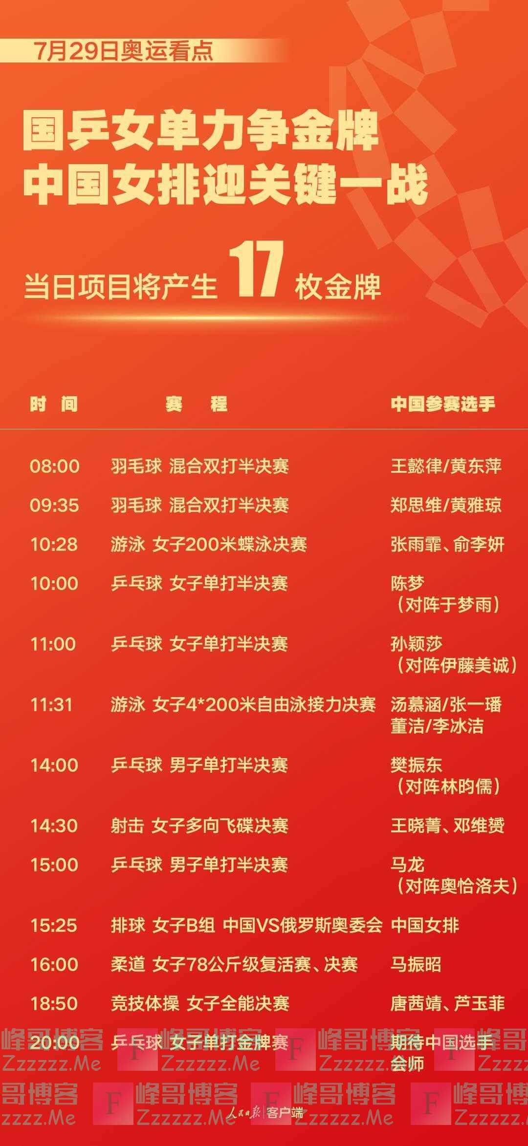 奥运今日看点:国乒女单力争金牌 中国女排迎关键一战