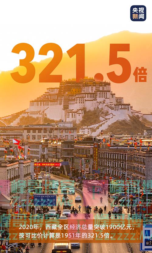 一组数字见证西藏繁荣进步巨大成就