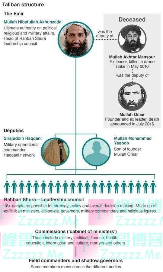 谁将是阿富汗新一任总统?答案也许在这里
