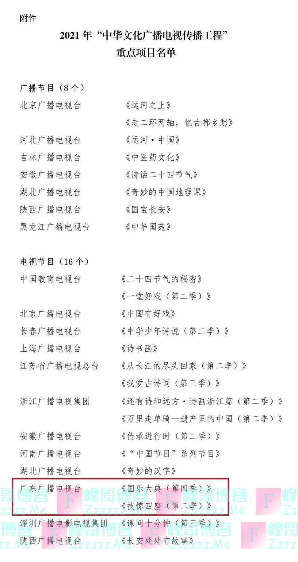 """喜讯!广东卫视两档节目入选2021年""""中华文化广播电视传播工程""""重点项目"""