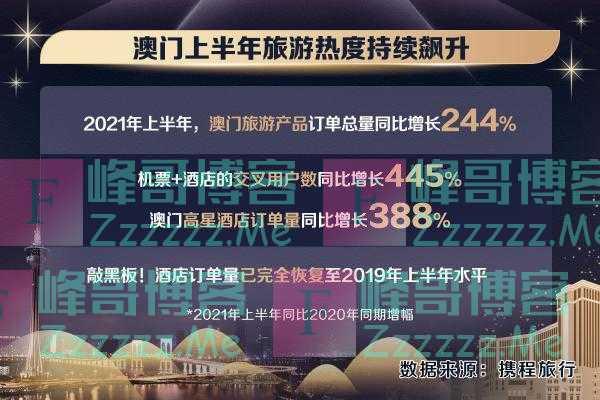 澳门放宽粤澳口岸出入境政策,旅游产品订单应声涨三成