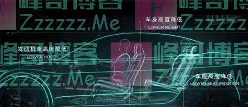 i-GMP平台技术实力背书 看北京现代如何发力