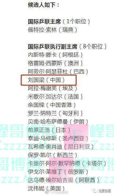 刘国梁被提名新职务