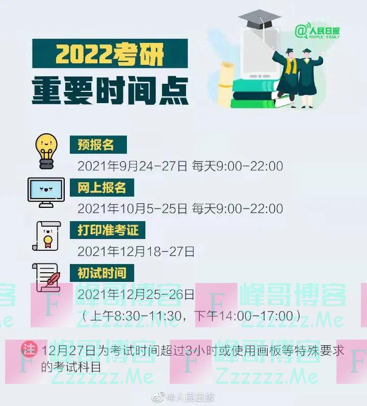 4大变化!2022研招管理新规定来啦!